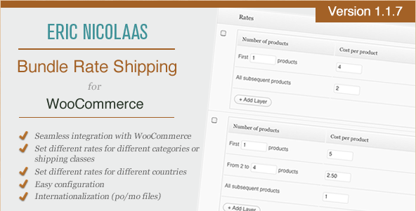 WooCommerce Bundle Rate Shipping eCommerce Plugin for WordPress